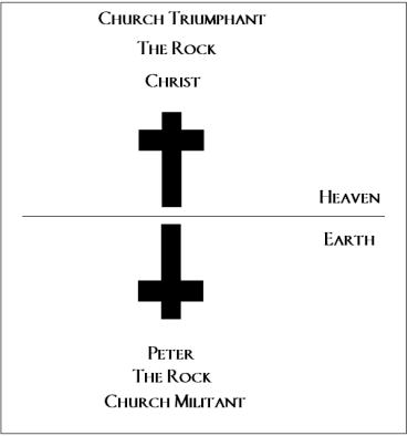 _2_Christ_Peter